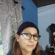 luceliamartinez6's profile photo