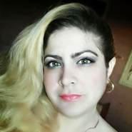 zuzy071's profile photo