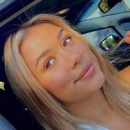clementj758693's profile photo