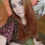 userrx903's profile photo