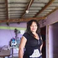 yenyp06's profile photo