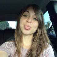 alexs719415's profile photo