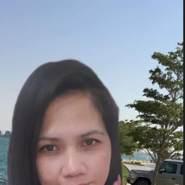 banjaye's profile photo