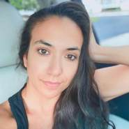 aliciay347408's profile photo