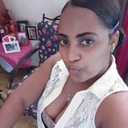 anabels455675's profile photo