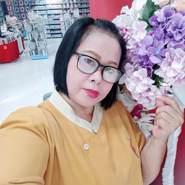 useriymt79125's profile photo