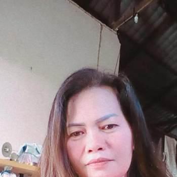 userxfq5306_Krung Thep Maha Nakhon_Single_Weiblich