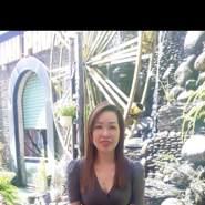 yent043's profile photo
