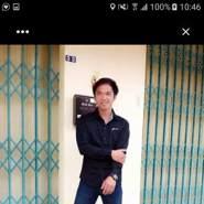 alek81's profile photo