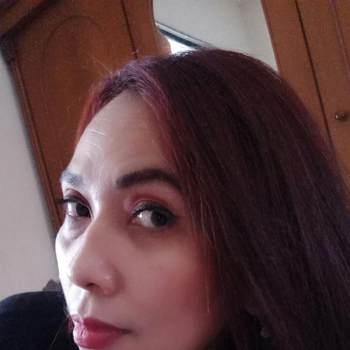 vierai_Jawa Barat_Single_Weiblich