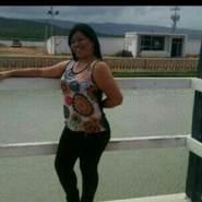 alejandraalvare73257's profile photo
