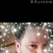 luigic596209's profile photo