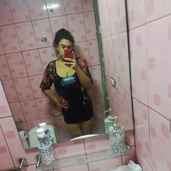 alejandrac959980_Region Metropolitana De Santiago_Single_Female