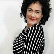 iraildas298079's profile photo