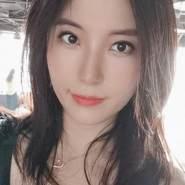 userhdti08's profile photo
