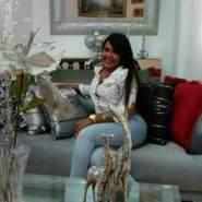 alannat's profile photo