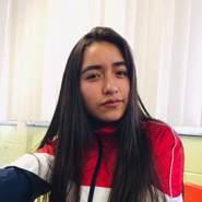 ghildaa942009's profile photo