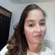 zully754288's profile photo