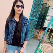 somiyasingh527461's profile photo