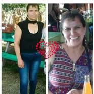 marias389040's profile photo