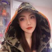 meiguil's profile photo