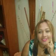 devora21291's profile photo