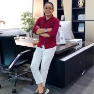 mohammada777989's profile photo