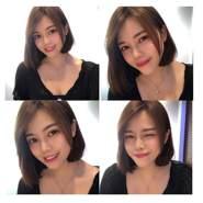 userimzhy18's profile photo