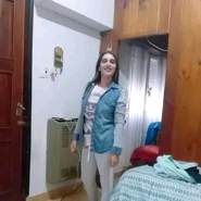 mairas211648's profile photo