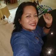 suahilc's profile photo