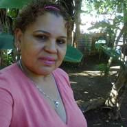 rosac148191's profile photo