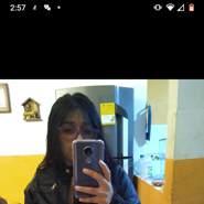 dahianan928081's profile photo