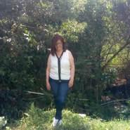 consueloa115446's profile photo