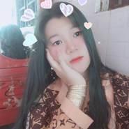 thin461's profile photo