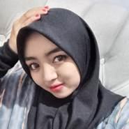 megay20's profile photo