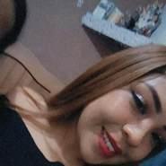 angelz251900's profile photo