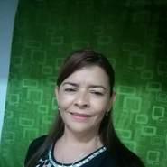 mariap376228's profile photo