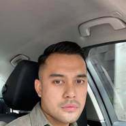 princes150614's profile photo
