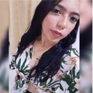 dora765429's profile photo