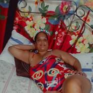 shantalg528193's profile photo