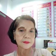 tessiem571634's profile photo