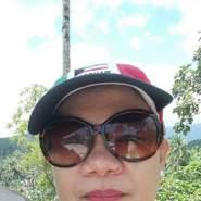 lanilyna506875's profile photo