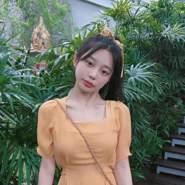 sorae41's profile photo