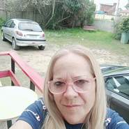 juanac714837's profile photo