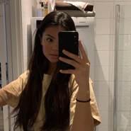 parkerelle's profile photo