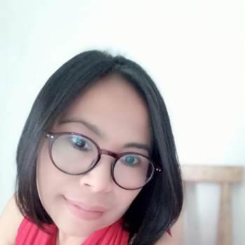 nia8403_Jawa Barat_Alleenstaand_Vrouw