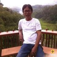hermanto834470's profile photo