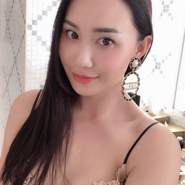 useroulv638's profile photo