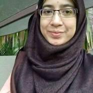 hamizahb743991's profile photo