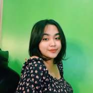woshella's profile photo
